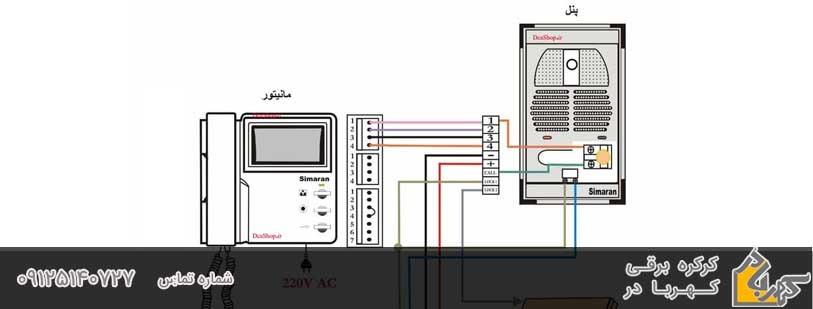 راهنمای نصب پنل تصویری